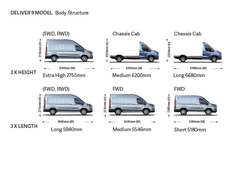Maxus Deliver 9 - Body Structure